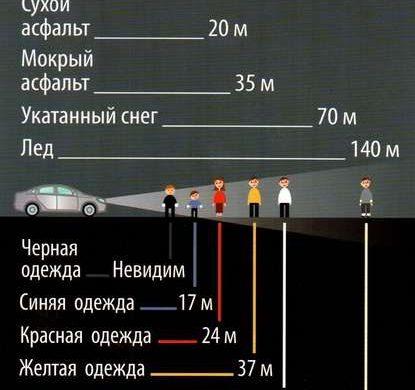 Госавтоинспекция Баргузинского района разъясняет о необходимости использования световозвращающих элементов